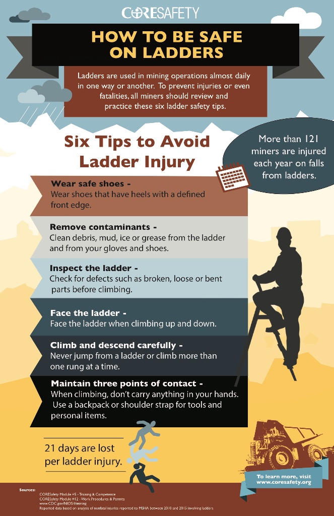 laddersafety