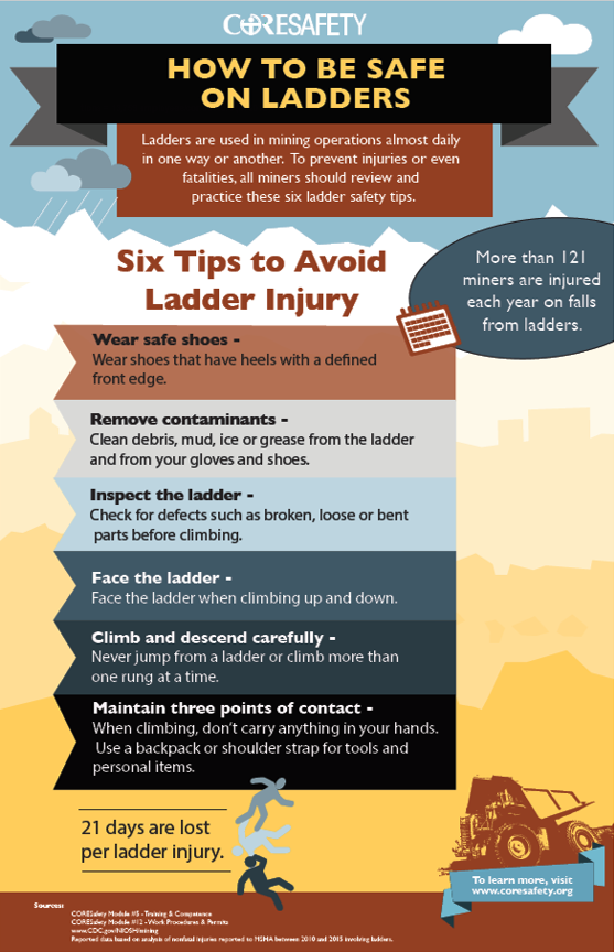 safe-on-ladder-infogrphiac