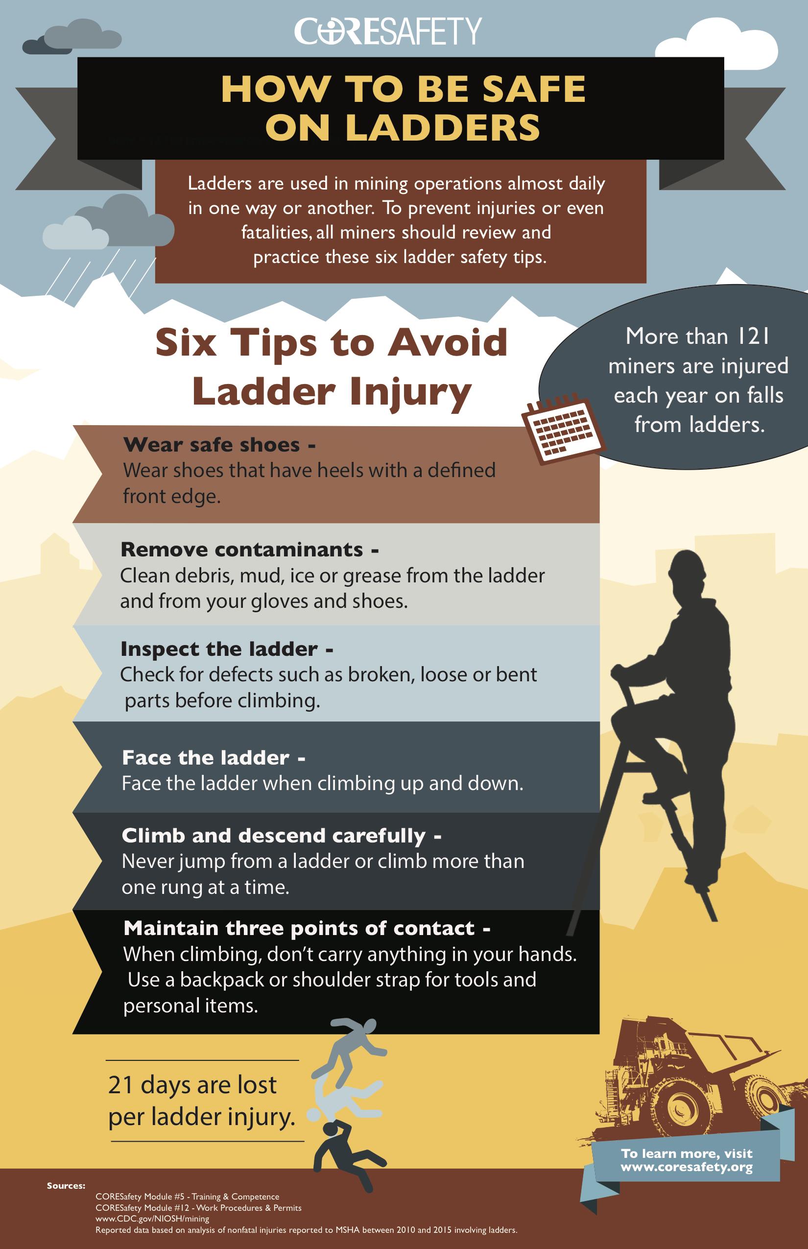 coresafety_ladder_2019